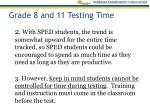 grade 8 and 11 testing time1