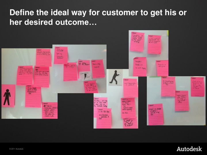 Define the ideal way for customer to get his or her desired outcome…