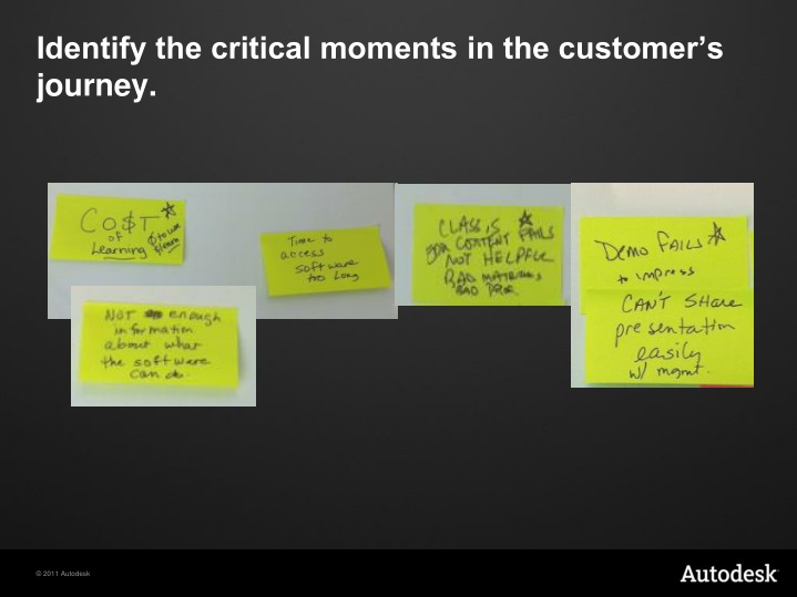 Identify the critical moments in the customer's journey.