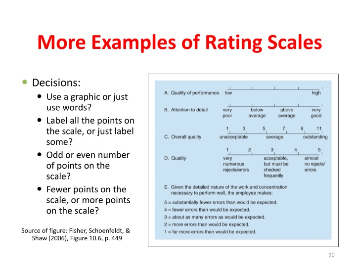 More Examples of Rating Scales