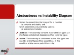 abstractness vs instability diagram