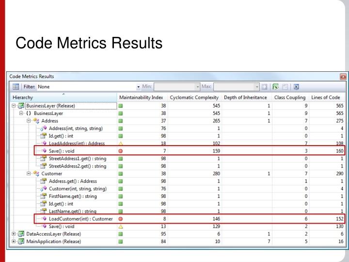 Code Metrics Results