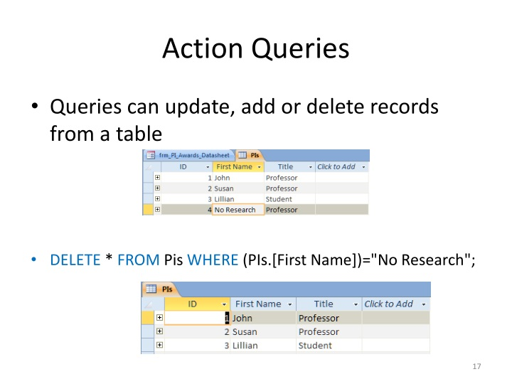 Action Queries