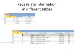keys relate information in different tables