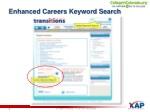 enhanced careers keyword search
