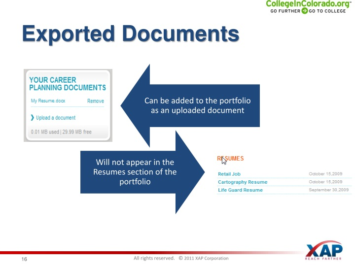 Exported Documents