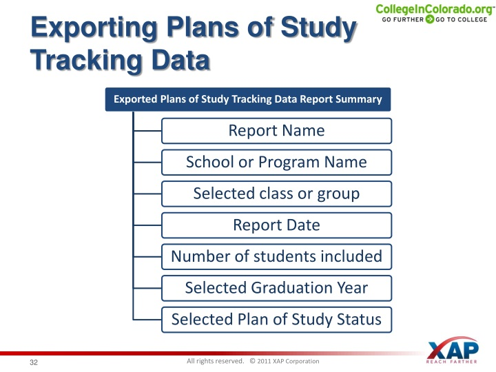 Exporting Plans of Study Tracking Data