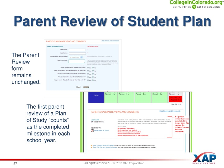 Parent Review of Student Plan