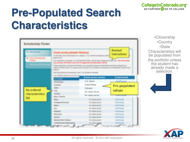 Pre-Populated Search Characteristics