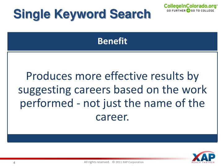 Single Keyword Search