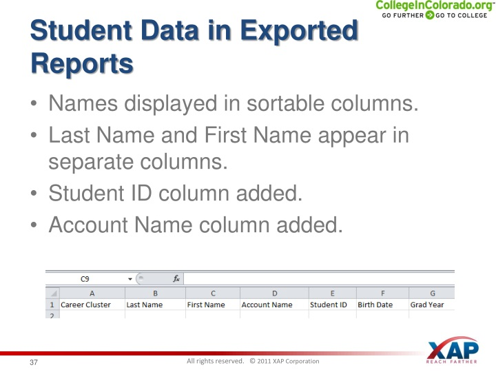 Student Data in Exported Reports