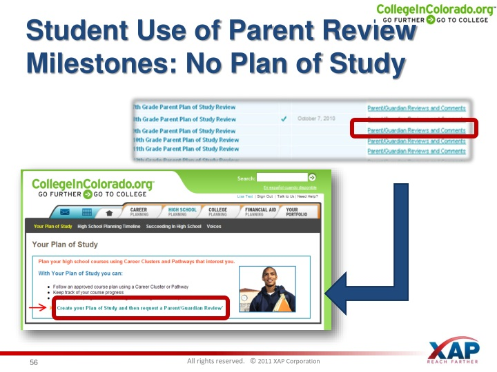 Student Use of Parent Review Milestones: No Plan of Study