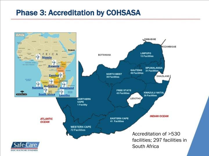 Phase 3: Accreditation by COHSASA