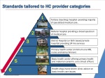 standards tailored to hc provider categories