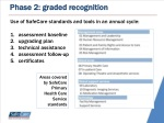 summary of areas covered by hospital standards