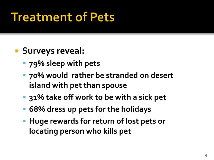 Treatment of Pets