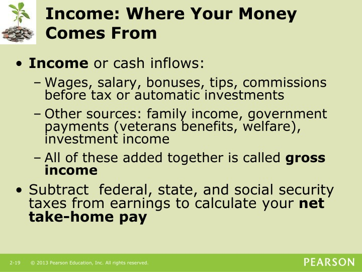Income: Where Your Money