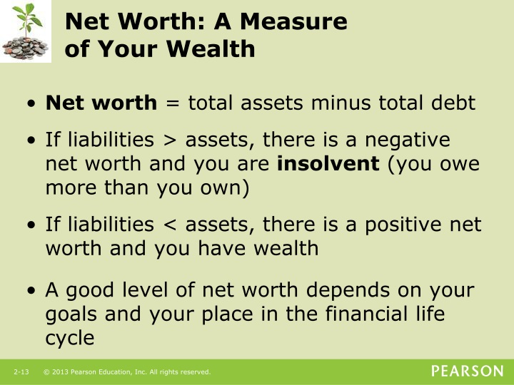 Net Worth: A Measure