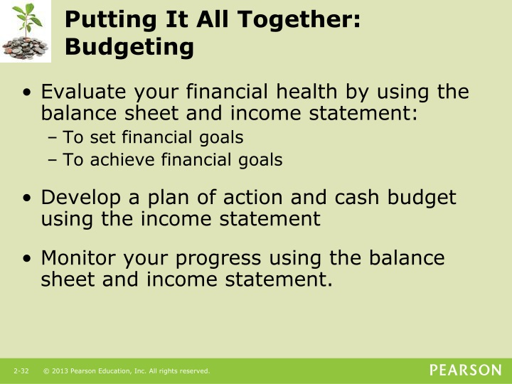 Putting It All Together: Budgeting