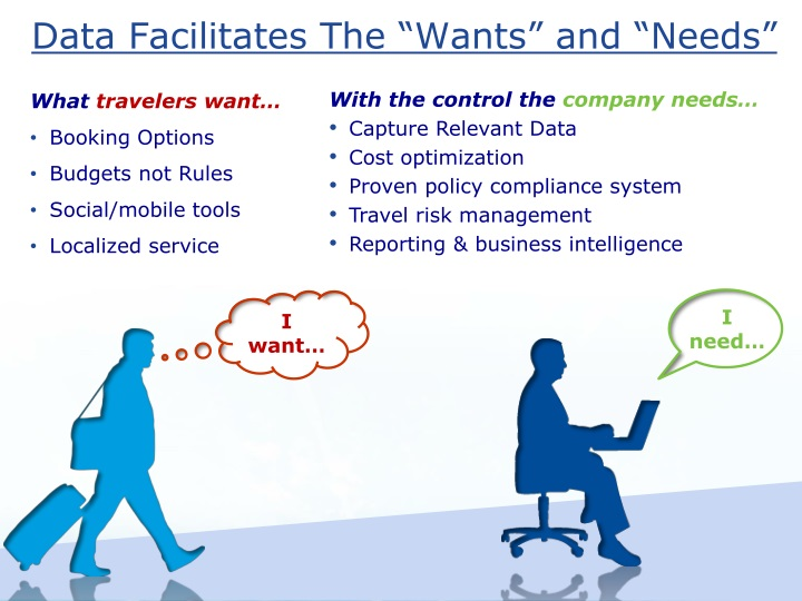"Data Facilitates The ""Wants"" and ""Needs"""