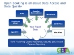open booking is all about data access and data quality