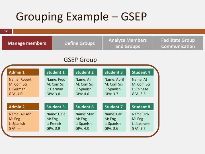 Grouping Example –