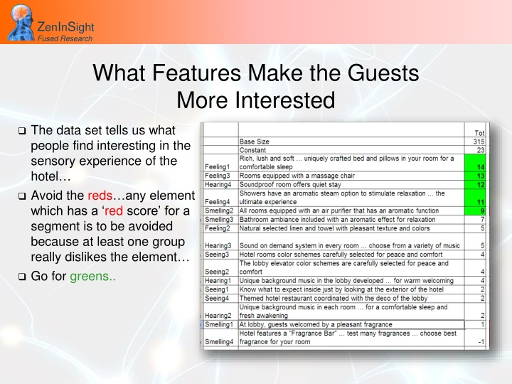 What Features Make the Guests