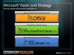 microsoft vision and strategy democratising business intelligence