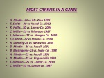 most carries in a game