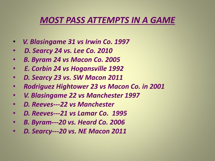 MOST PASS ATTEMPTS IN A GAME