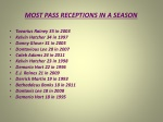 most pass receptions in a season