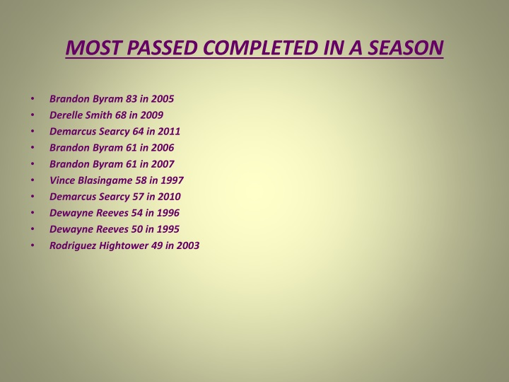 MOST PASSED COMPLETED IN A SEASON