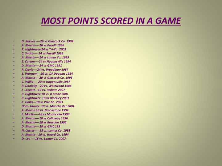 MOST POINTS SCORED IN A GAME