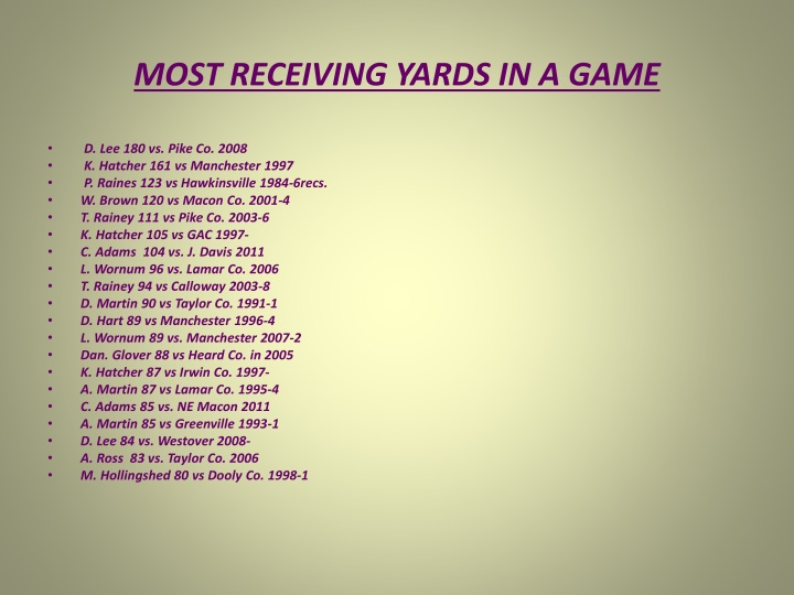 MOST RECEIVING YARDS IN A GAME