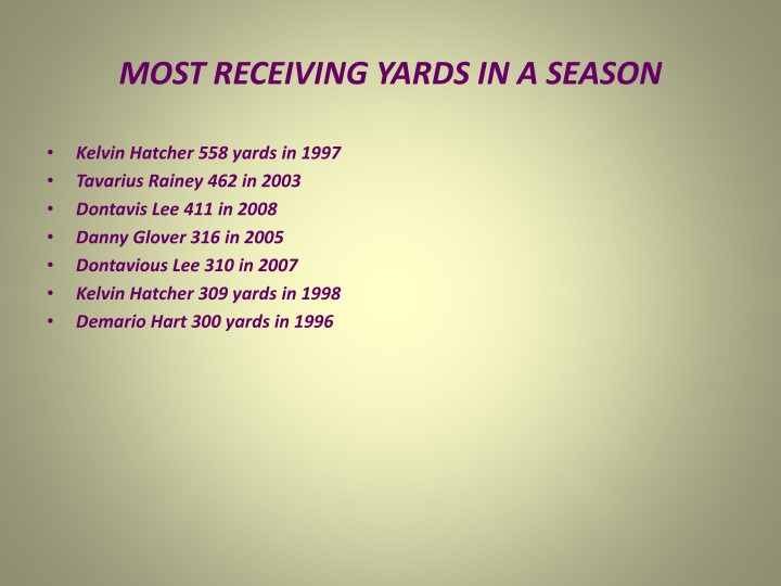 MOST RECEIVING YARDS IN A SEASON