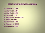most touchdowns in a season