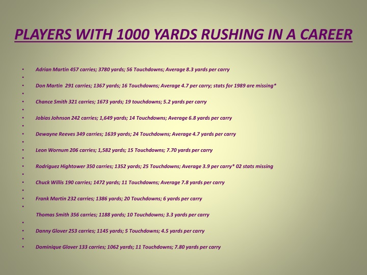 PLAYERS WITH 1000 YARDS RUSHING IN A CAREER