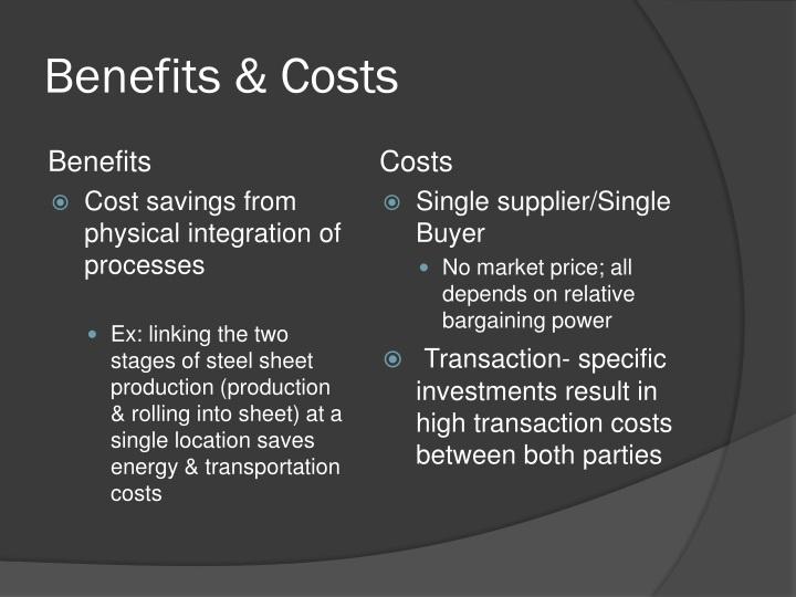 Benefits & Costs