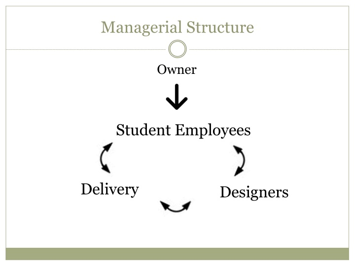Managerial Structure