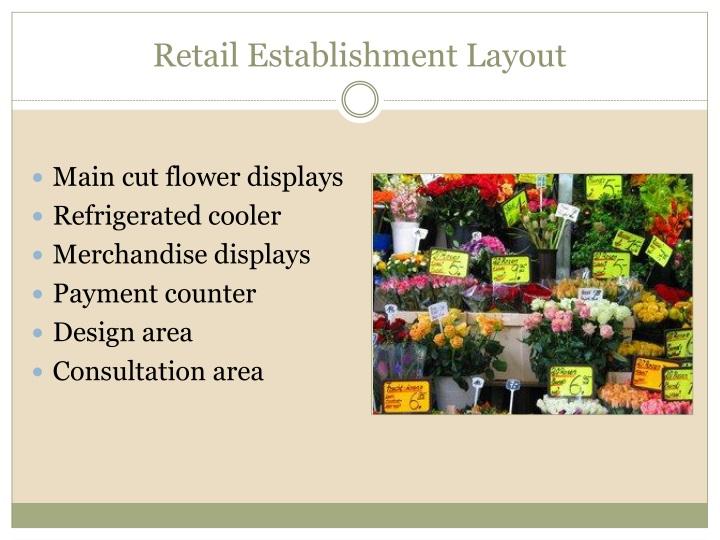 Retail Establishment Layout