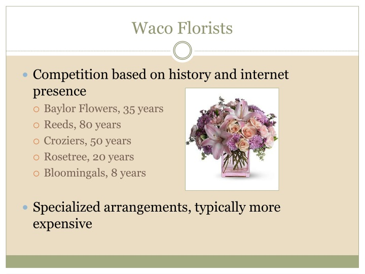 Waco Florists