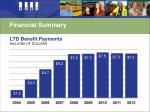 financial summary2