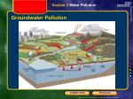 groundwater pollution1