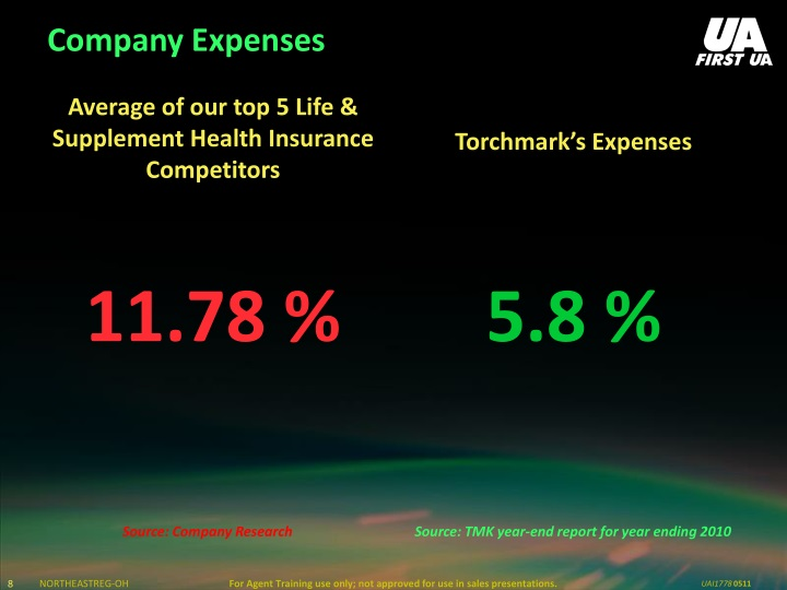 Company Expenses