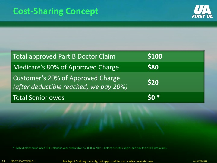 Cost-Sharing Concept