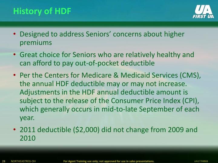 History of HDF