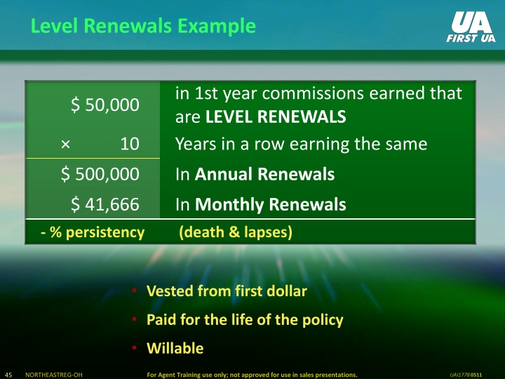 Level Renewals Example