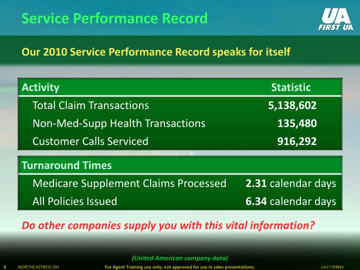 Service Performance Record