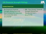 ua financial strength ratings