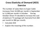 cross elasticity of demand xed exercise